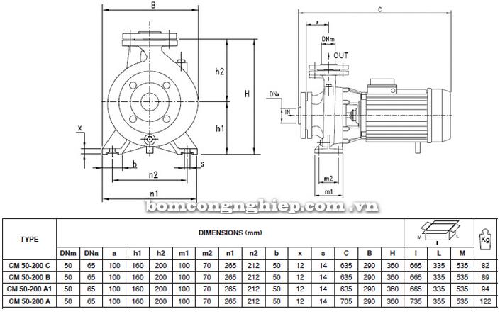 Máy bơm nước Pentax CM 50-200 bảng thông số kích thước