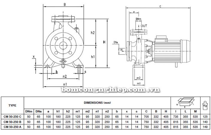 Máy bơm nước Pentax CM 50-250 bảng thông số kích thước