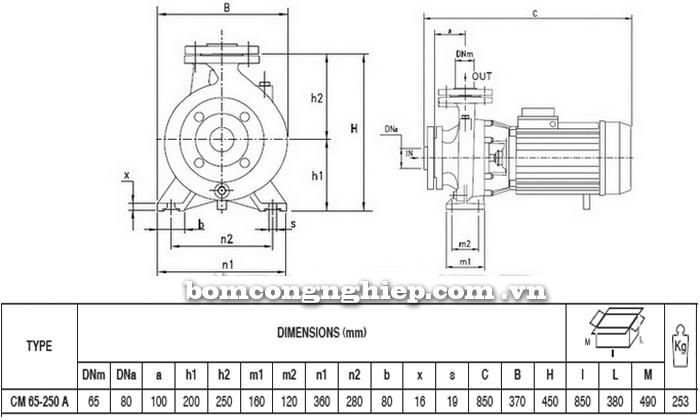 Máy bơm nước Pentax CM 65-250A bảng thông số kích thước