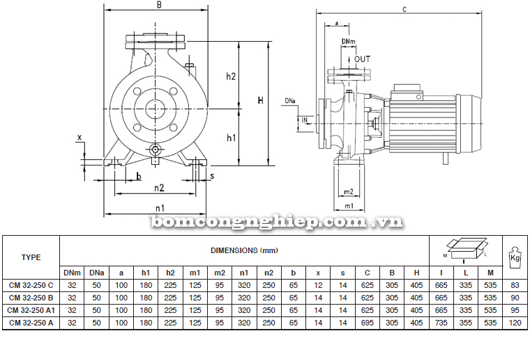 Máy bơm nước Pentax CM 40-125 bảng thông số kích thước