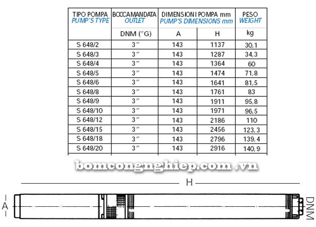 Máy bơm chìm giếng khoan Matra S 648 bảng thông số kích thước