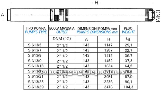 Máy bơm chìm giếng khoan Matra S 613 bảng thông số kích thước