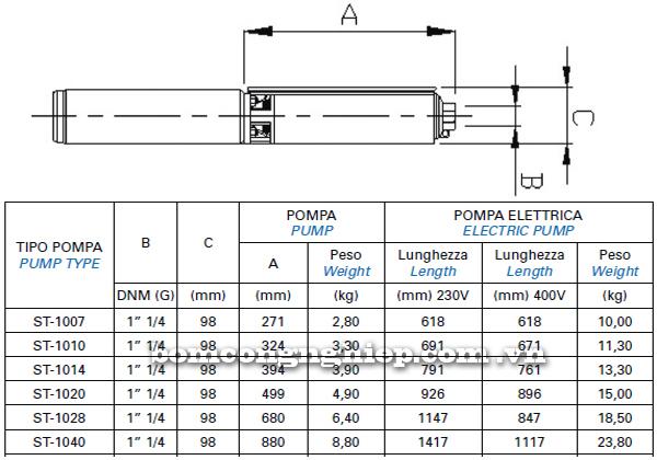 Máy bơm chìm giếng khoan Matra ST-10 bảng thông số kích thước