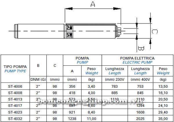 Máy bơm chìm giếng khoan Matra ST-40 bảng thông số kích thước