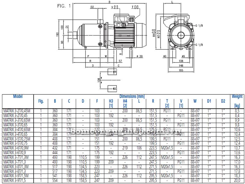 Máy bơm nước Ebara Matrix 3 bảng thông số kích thước