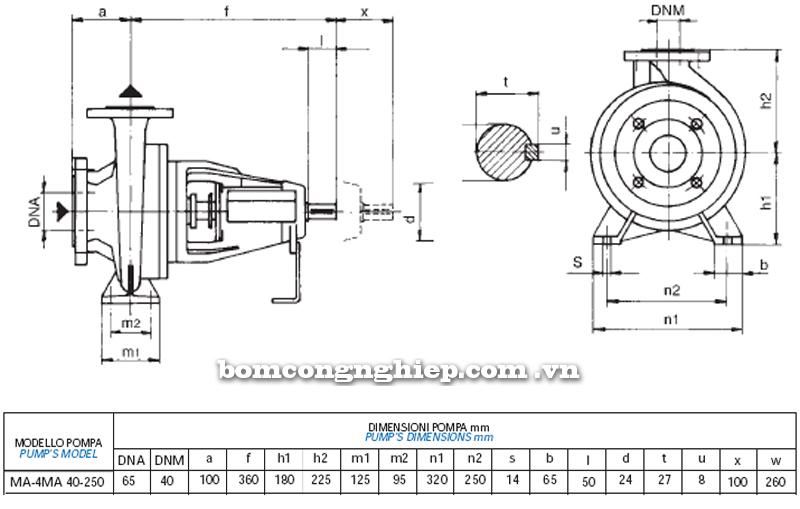 Máy bơm nước Matra MA 40-250 bảng thông số kích thước