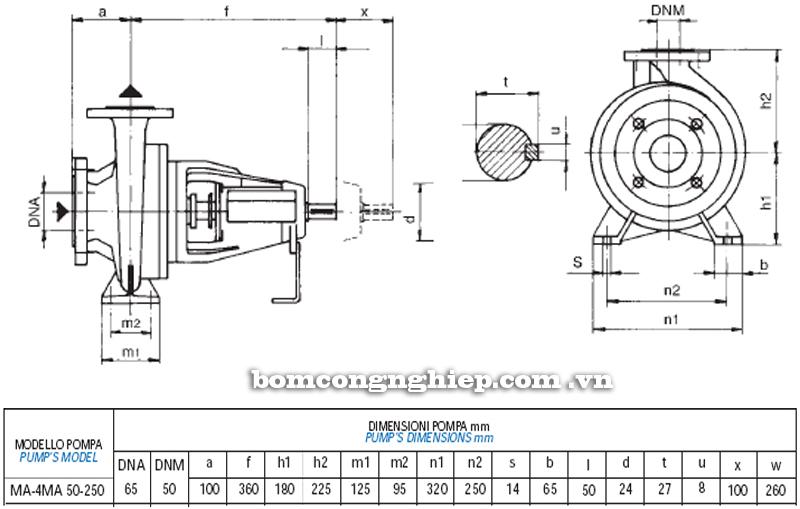 Máy bơm nước Matra MA 50-250 bảng thông số kích thước