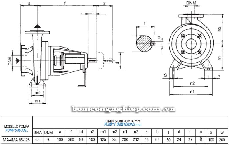 Máy bơm nước Matra MA 65-125 bảng thông số kích thước