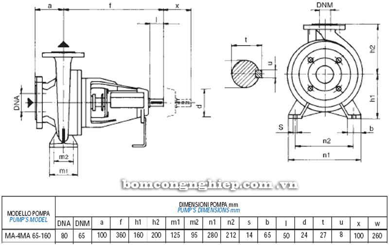 Máy bơm nước Matra MA 65-160 bảng thông số kích thước