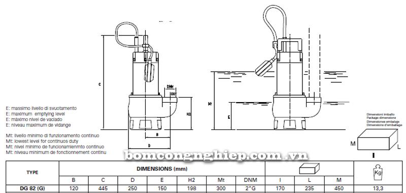 Máy bơm nước thải Pentax DG 82 bảng thông số kích thước