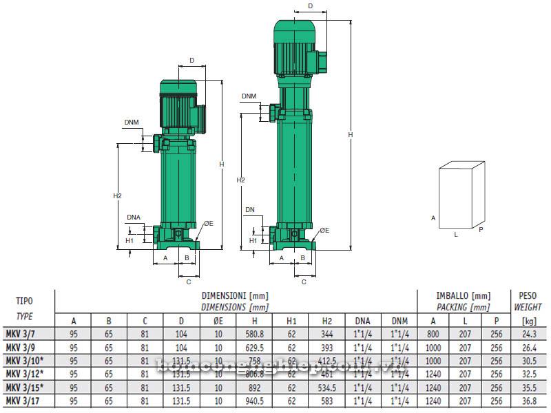 Máy bơm nước trục đứng Sealand MKV 3 bảng thông số kích thước