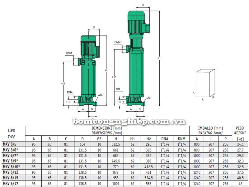 Máy bơm nước trục đứng Sealand MKV 6 bảng thông số kích thước