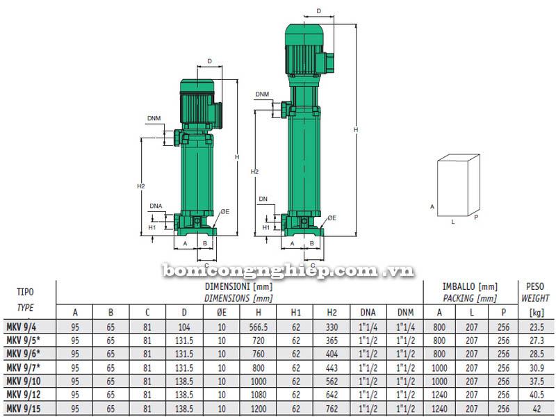 Máy bơm nước trục đứng Sealand MKV 9 bảng thông số kích thước