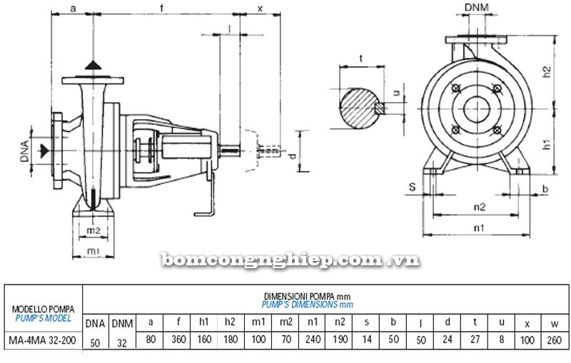 Máy bơm nước trục rời Matra MA 32-200 bảng thông số kích thước