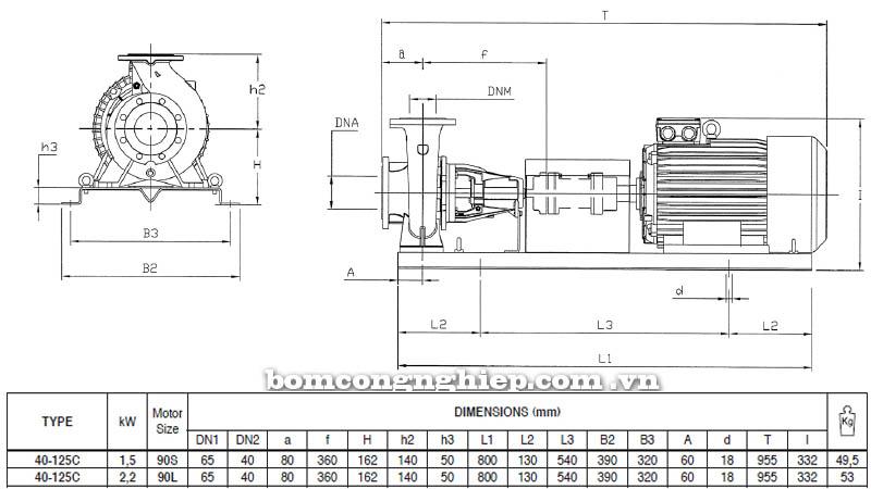 Máy bơm nước trục rời Pentax CA 40-125C bảng thông số kích thước