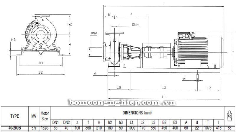 Máy bơm nước trục rời Pentax CA 40-200B bảng thông số kích thước