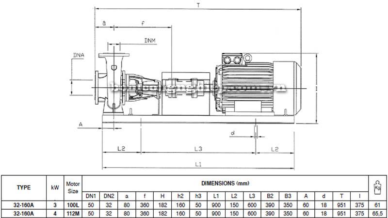 Máy bơm nước trục trần Pentax CA 32-160A bảng thông số kích thước
