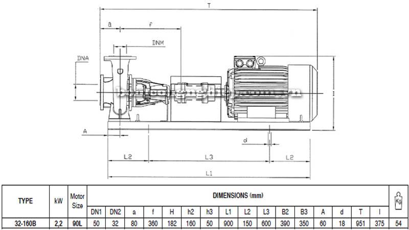 Máy bơm nước trục trần Pentax CA 32-160B bảng thông số kích thước