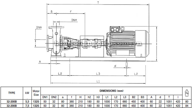 Máy bơm nước trục rời Pentax CA 32-200B bảng thông số kích thước