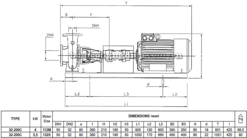 Máy bơm nước trục trần Pentax CA 32-200C bảng thông số kích thước