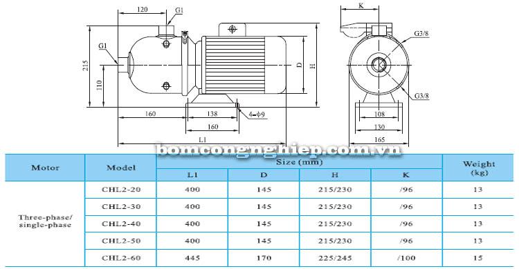 Máy bơm nước CNP CHL2 bảng thông số kích thước