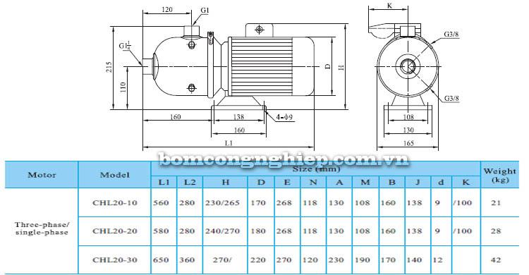 Máy bơm nước CNP CHL20 bảng thông số kích thước