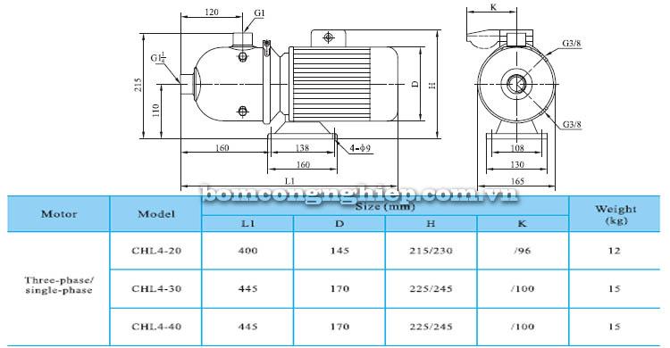 Máy bơm nước CNP CHL4 bảng thông số kích thước