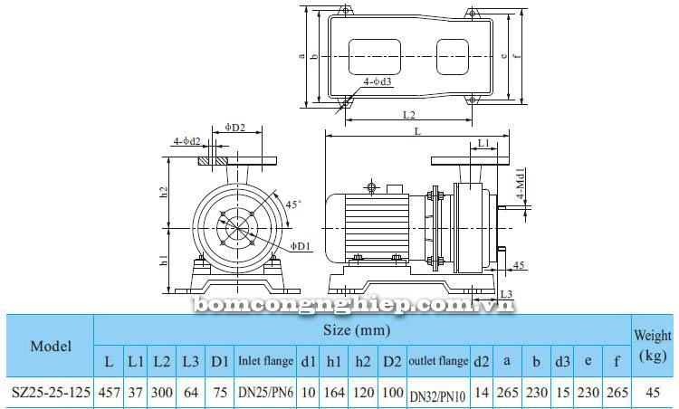 Máy bơm nước CNP SZ25 25-125 bảng thông số kích thước