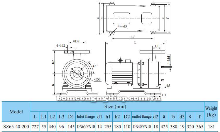 Máy bơm nước CNP SZ65 40-200 bảng thông số kích thước