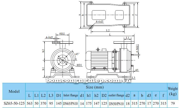 Máy bơm nước CNP SZ65 50-125 bảng thông số kích thước
