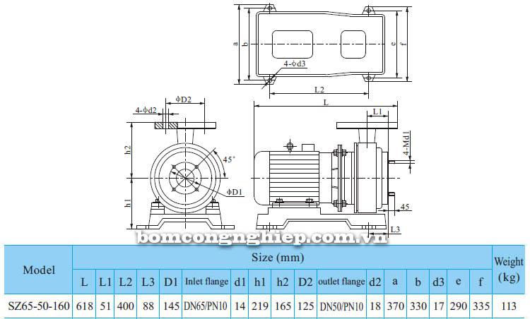 Máy bơm nước CNP SZ65 50-160 bảng thông số kích thước