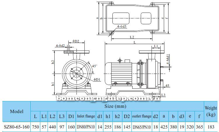 Máy bơm nước CNP SZ80 65-160 bảng thông số kích thước