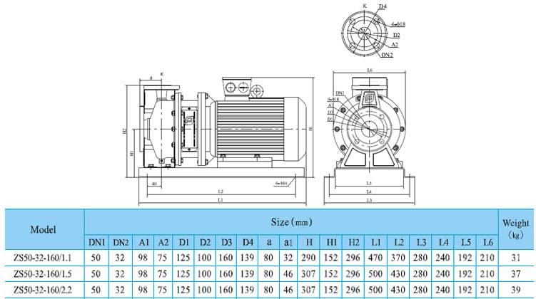 Máy bơm nước CNP ZS50 32-160 bảng thông số kích thước