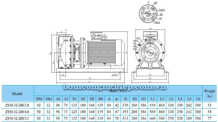 Máy bơm nước CNP ZS50 32-200 bảng thông số kích thước