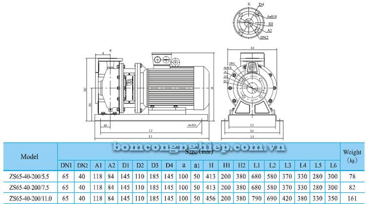 Máy bơm nước CNP ZS65 40-200 bảng thông số kích thước