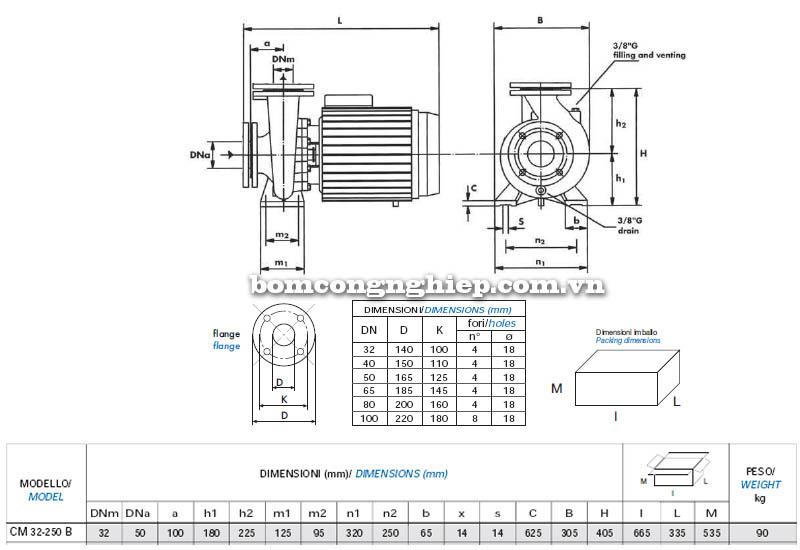 Máy bơm nước công nghiệp Matra CM 32-250B bảng thông số kích thước