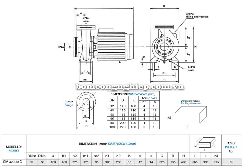 Máy bơm nước công nghiệp Matra CM 32-250C bảng thông số kích thước