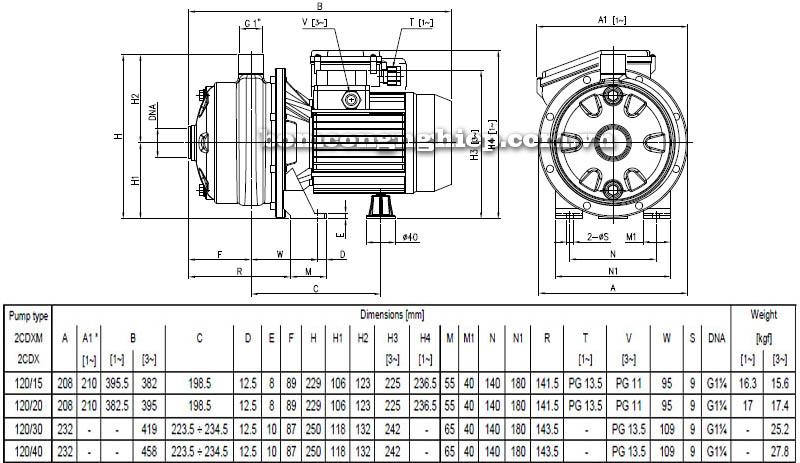 Máy bơm nước đầu Inox Ebara 2CDX 120 bảng thông số kích thước
