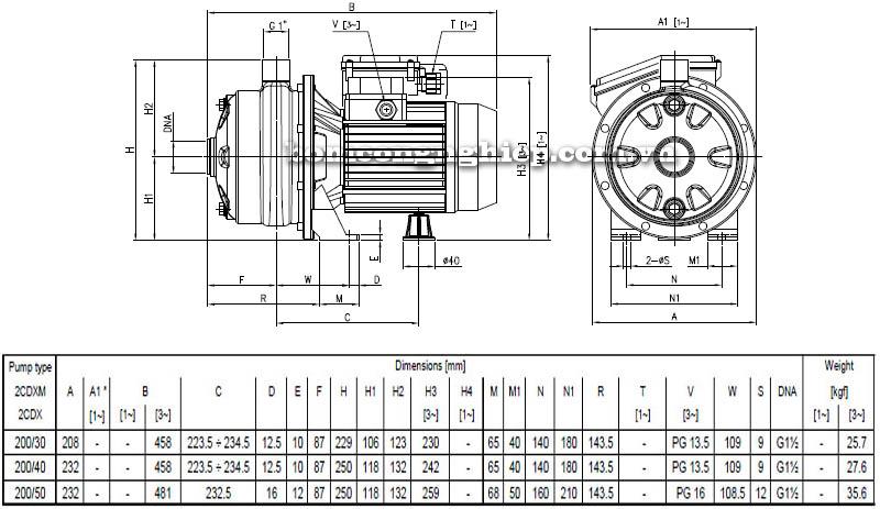 Máy bơm nước đầu Inox Ebara 2CDX 200 bảng thông số kích thước