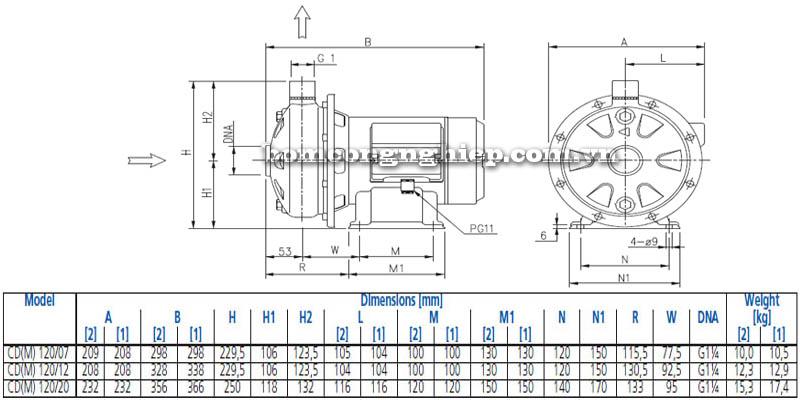 Máy bơm nước đầu Inox Ebara CD 120 bảng thông số kích thước