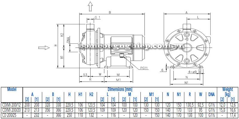 Máy bơm nước đầu Inox Ebara CD 200 bảng thông số kích thước