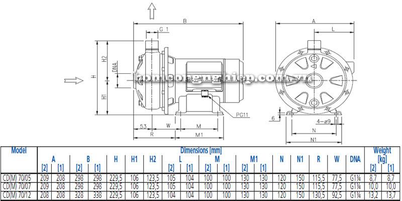 Máy bơm nước đầu Inox Ebara CD 70 bảng thông số kích thước