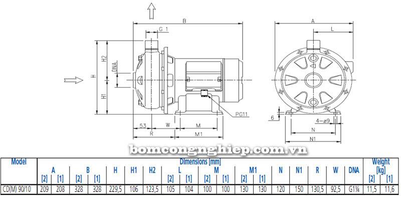 Máy bơm nước đầu Inox Ebara CD 90 bảng thông số kích thước