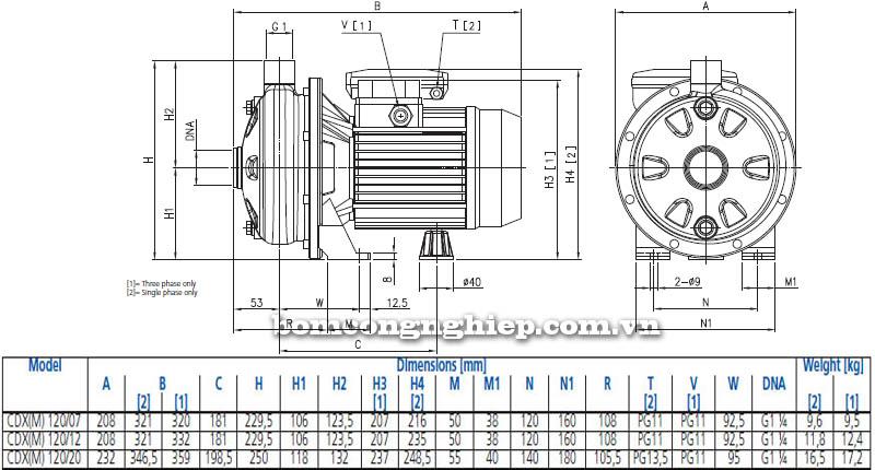 Máy bơm nước đầu Inox Ebara CDX 120 bảng thông số kích thước