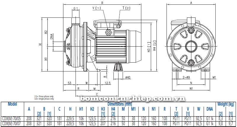 Máy bơm nước đầu Inox Ebara CDX 70 bảng thông số kích thước