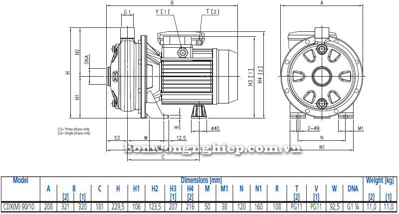 Máy bơm nước đầu Inox Ebara CDX 90 bảng thông số kích thước