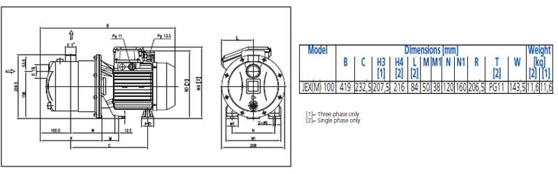 Máy bơm nước đầu inox Ebara JEX 100 bảng thông số kích thước