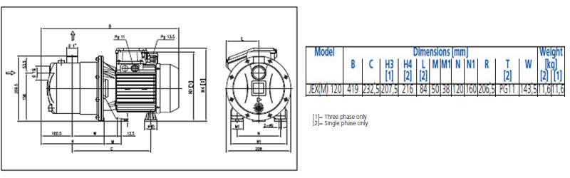 Máy bơm nước đầu inox Ebara JEX 120 bảng thông số kích thước