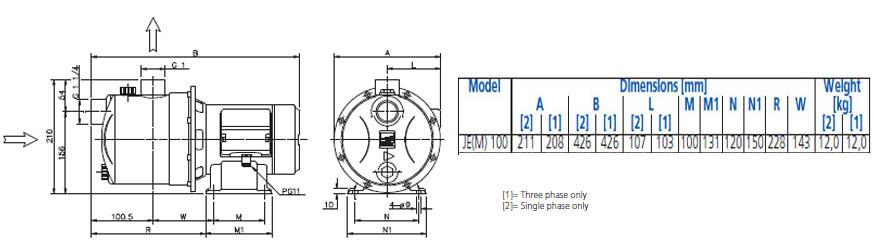 Máy bơm nước Ebara JEM 100 bảng thông số kích thước
