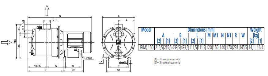 Máy bơm nước Ebara JEM 150 bảng thông số kích thước
